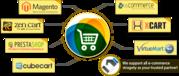 eCommerce Platforms,  eCommerce Platform,  e-Commerce Platforms