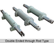 More Information Hydraulic Cylinders Manufacturers