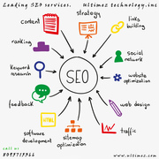 Qualified SEO Company in Dharwad