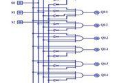 Instrumentation Basics PDF