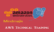Accelerate Your Career With AWS Certified Training
