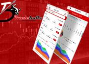 best android app development companies bangalore