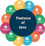 Java Full stack Developer Realtime