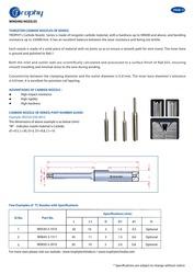 Tungsten Carbide Coil Winding Nozzle