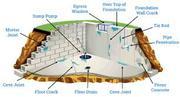 Interior Basement Waterproofing Services
