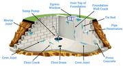 Exterior Basement Leakage Waterproofing